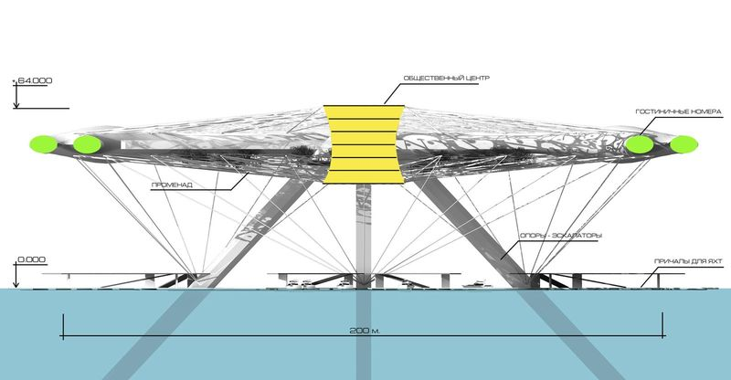 Aerotel hotel concept floating on water and air 03