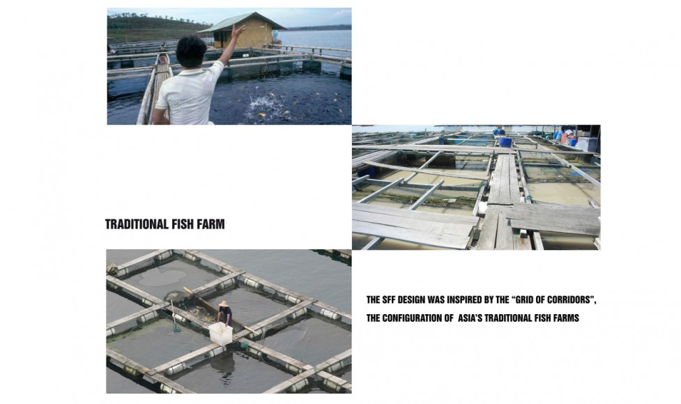 Inspiration for the Smart Floating Farms by Forward Thinking Architecture